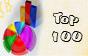 TOP-100 WeB - Раскрутка вашего сайта!